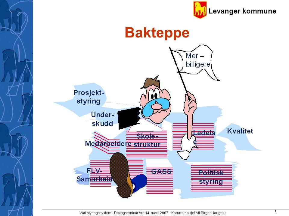 Levanger kommune Vårt styringssystem - Dialogseminar Åre 14. mars 2007 - Kommunalsjef Alf Birger Haugnes 3 Bakteppe