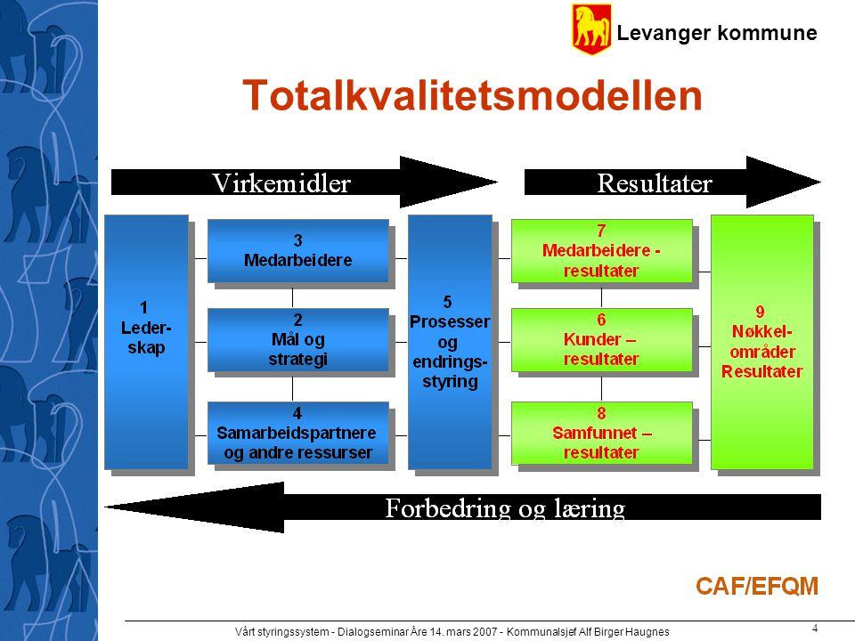 Levanger kommune Vårt styringssystem - Dialogseminar Åre 14. mars 2007 - Kommunalsjef Alf Birger Haugnes 4 Totalkvalitetsmodellen
