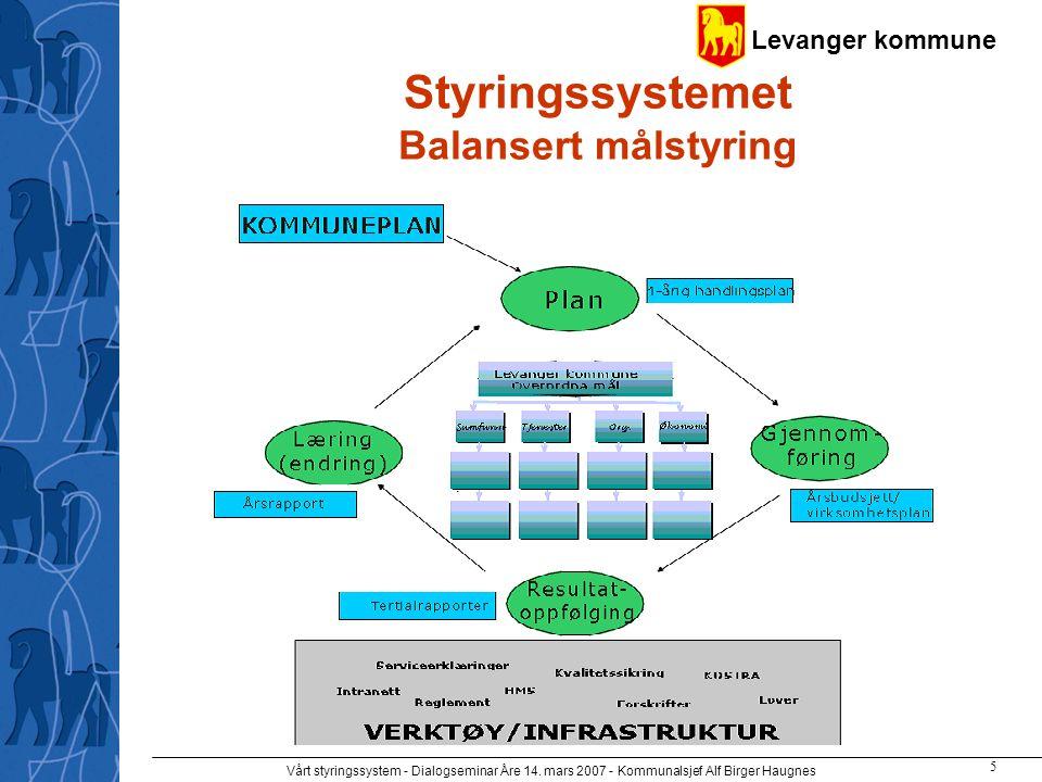 Levanger kommune Vårt styringssystem - Dialogseminar Åre 14.