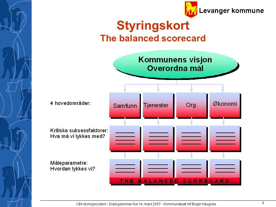 Levanger kommune Vårt styringssystem - Dialogseminar Åre 14. mars 2007 - Kommunalsjef Alf Birger Haugnes 9 Styringskort The balanced scorecard