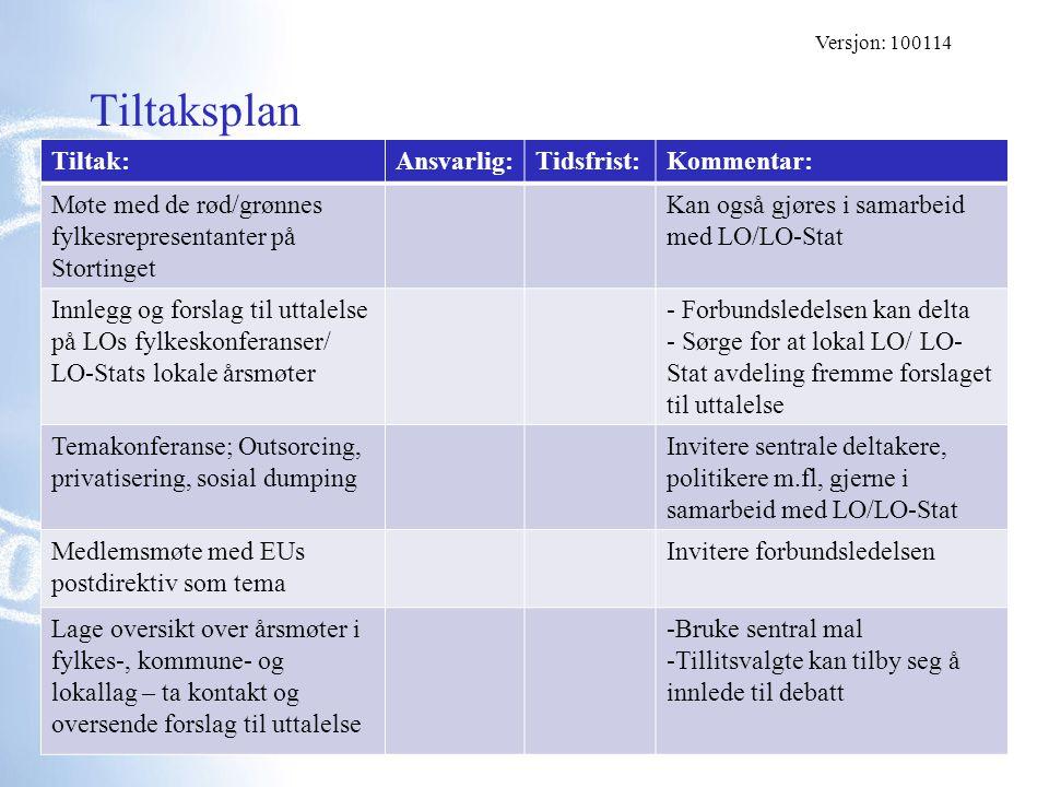 Tiltaksplan Tiltak:Ansvarlig:Tidsfrist:Kommentar: Møte med de rød/grønnes fylkesrepresentanter på Stortinget Kan også gjøres i samarbeid med LO/LO-Sta