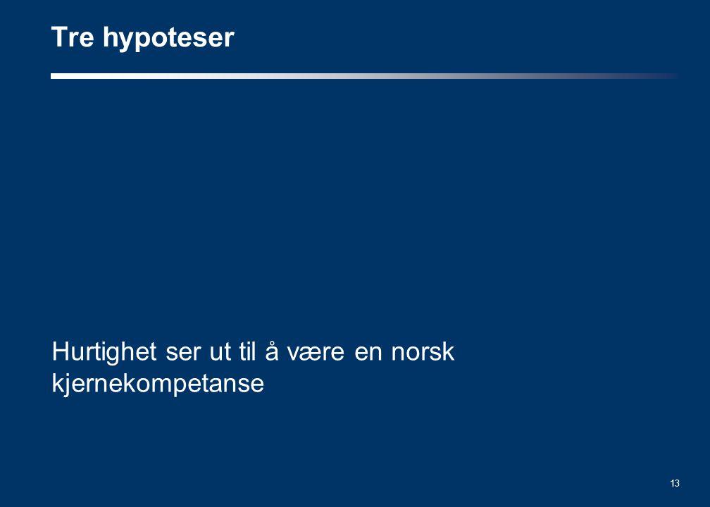 13 Hurtighet ser ut til å være en norsk kjernekompetanse Tre hypoteser