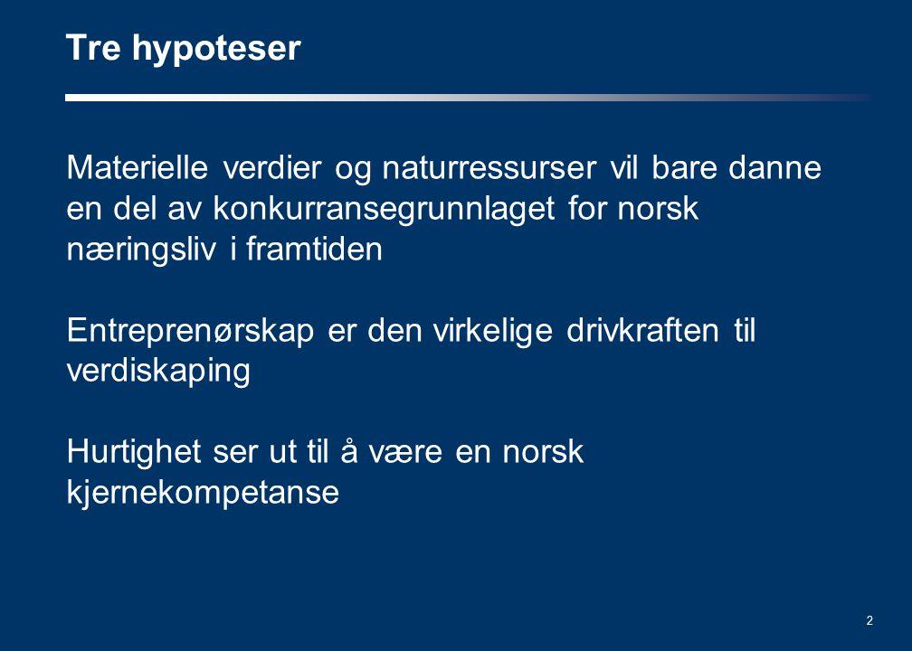 2 Materielle verdier og naturressurser vil bare danne en del av konkurransegrunnlaget for norsk næringsliv i framtiden Entreprenørskap er den virkelige drivkraften til verdiskaping Hurtighet ser ut til å være en norsk kjernekompetanse Tre hypoteser