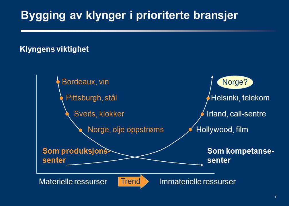 7 Klyngens viktighet Bygging av klynger i prioriterte bransjer Bordeaux, vin Pittsburgh, stål Sveits, klokker Norge, olje oppstrøms Som produksjons- s