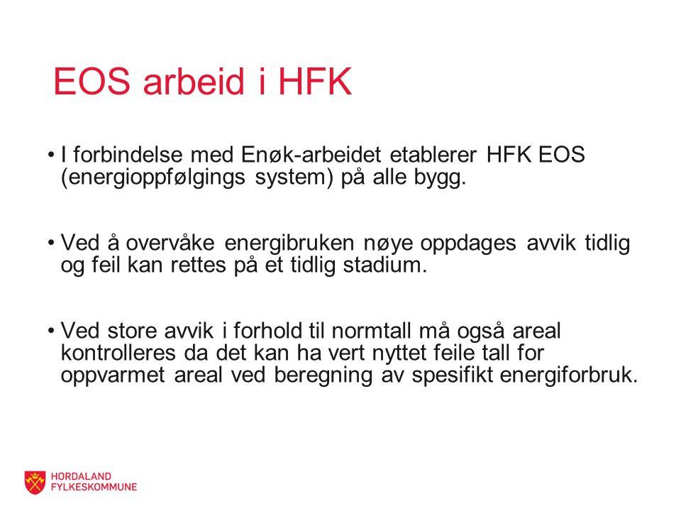 EOS arbeid i HFK I forbindelse med Enøk-arbeidet etablerer HFK EOS (energioppfølgings system) på alle bygg.