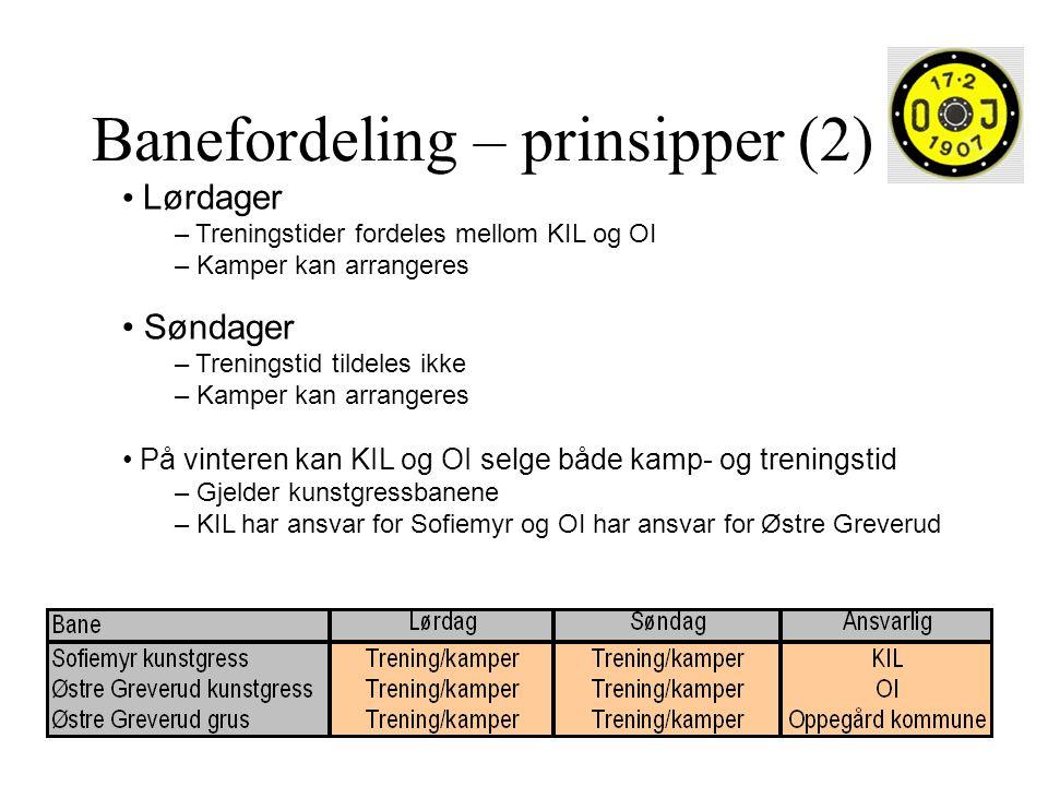 Banefordeling – prinsipper (2) Lørdager – Treningstider fordeles mellom KIL og OI – Kamper kan arrangeres Søndager – Treningstid tildeles ikke – Kampe