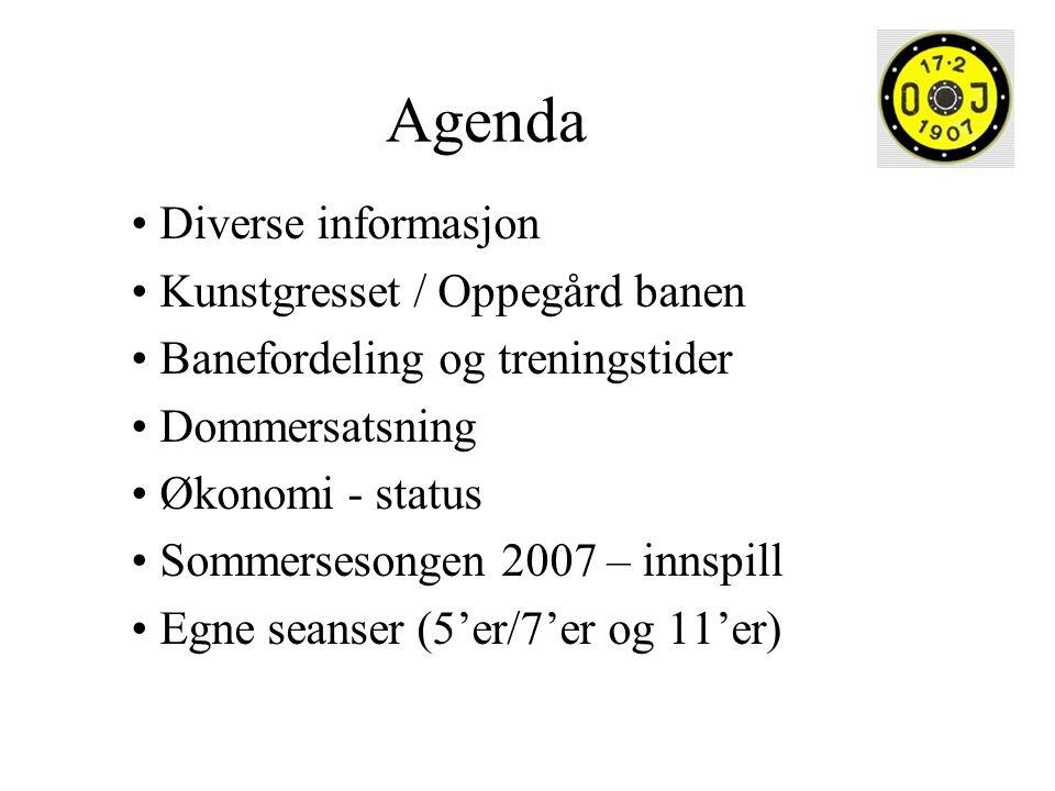 Agenda Diverse informasjon Kunstgresset / Oppegård banen Banefordeling og treningstider Dommersatsning Økonomi - status Sommersesongen 2007 – innspill