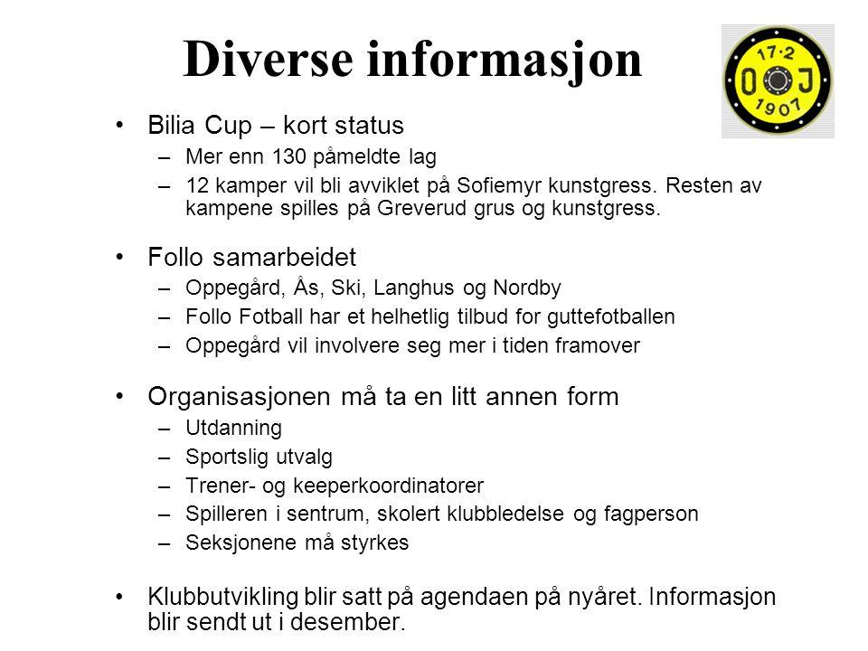 Diverse informasjon Bilia Cup – kort status –Mer enn 130 påmeldte lag –12 kamper vil bli avviklet på Sofiemyr kunstgress. Resten av kampene spilles på