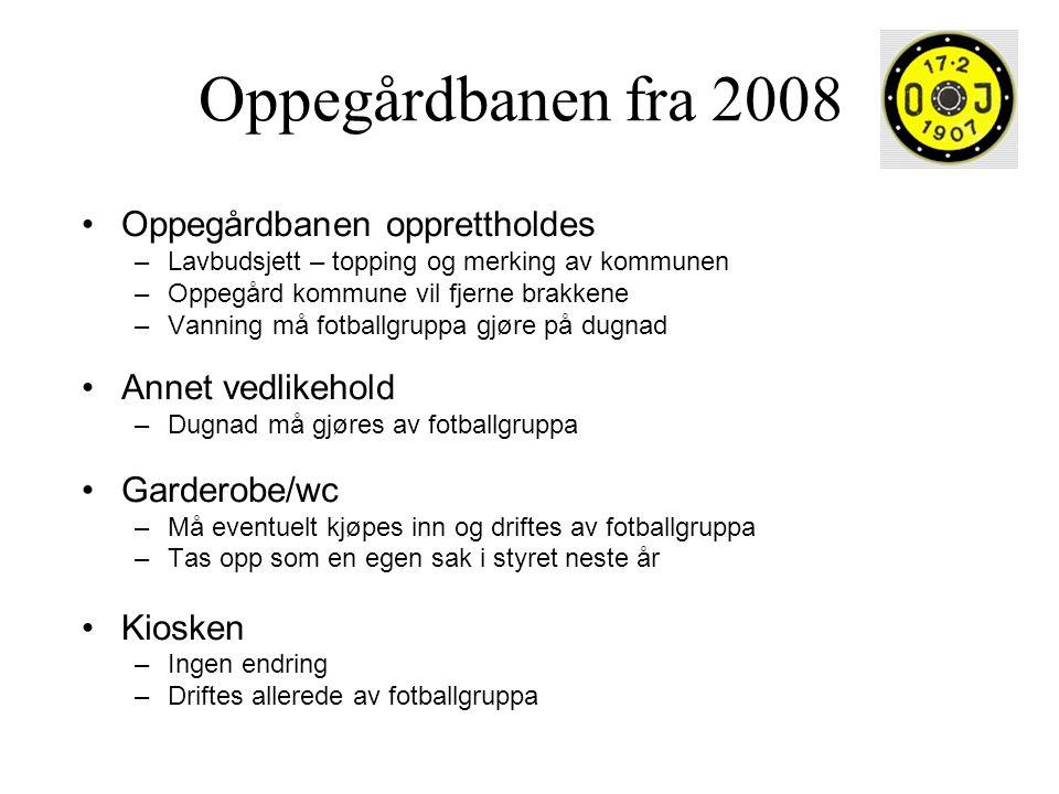 Oppegårdbanen fra 2008 Oppegårdbanen opprettholdes –Lavbudsjett – topping og merking av kommunen –Oppegård kommune vil fjerne brakkene –Vanning må fot