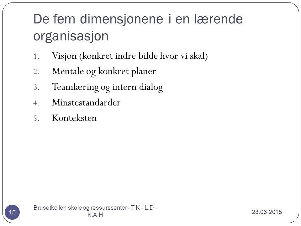 De fem dimensjonene i en lærende organisasjon 28.03.2015 Brusetkollen skole og ressurssenter - T.K - L.D - K.A.H 15 1. Visjon (konkret indre bilde hvo
