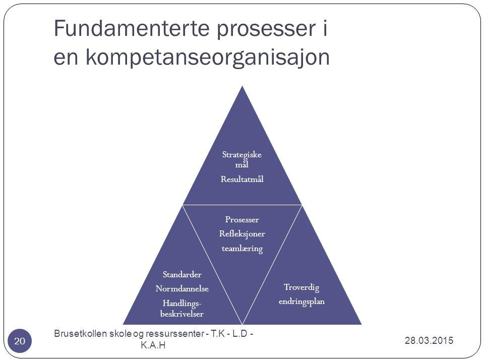 Fundamenterte prosesser i en kompetanseorganisajon 28.03.2015 Brusetkollen skole og ressurssenter - T.K - L.D - K.A.H 20 Strategiske mål Resultatmål S