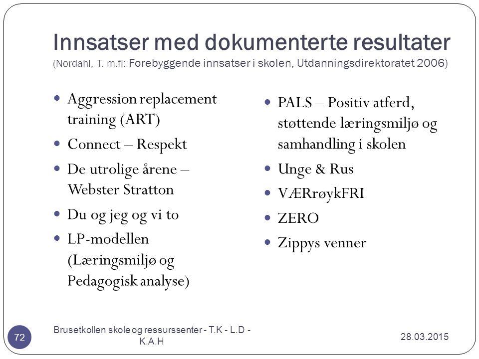 Innsatser med dokumenterte resultater (Nordahl, T. m.fl: Forebyggende innsatser i skolen, Utdanningsdirektoratet 2006) 28.03.2015 Brusetkollen skole o