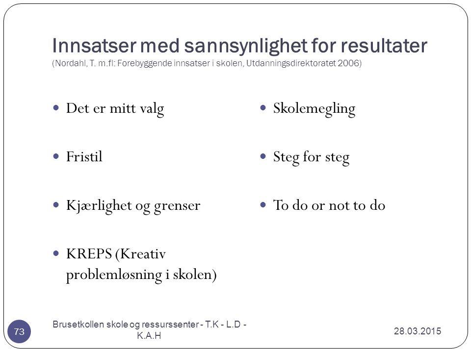 Innsatser med sannsynlighet for resultater (Nordahl, T. m.fl: Forebyggende innsatser i skolen, Utdanningsdirektoratet 2006) 28.03.2015 Brusetkollen sk