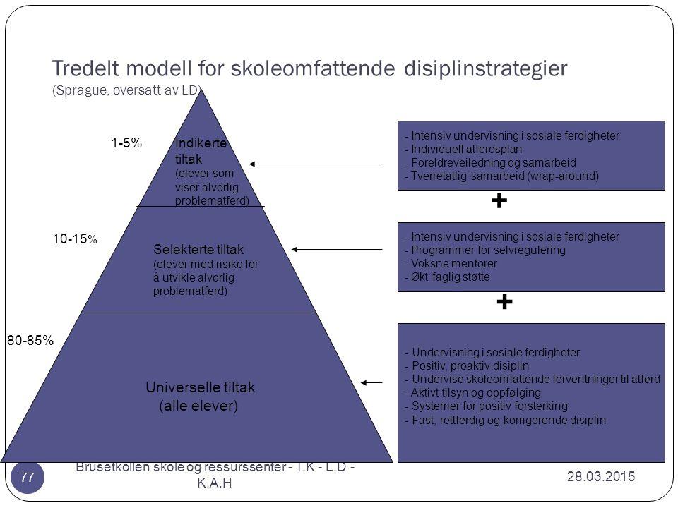 Tredelt modell for skoleomfattende disiplinstrategier (Sprague, oversatt av LD) 28.03.2015 Brusetkollen skole og ressurssenter - T.K - L.D - K.A.H 77