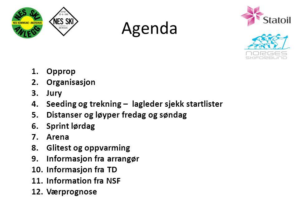 Agenda 1.Opprop 2.Organisasjon 3.Jury 4.Seeding og trekning – lagleder sjekk startlister 5.Distanser og løyper fredag og søndag 6.Sprint lørdag 7.Aren
