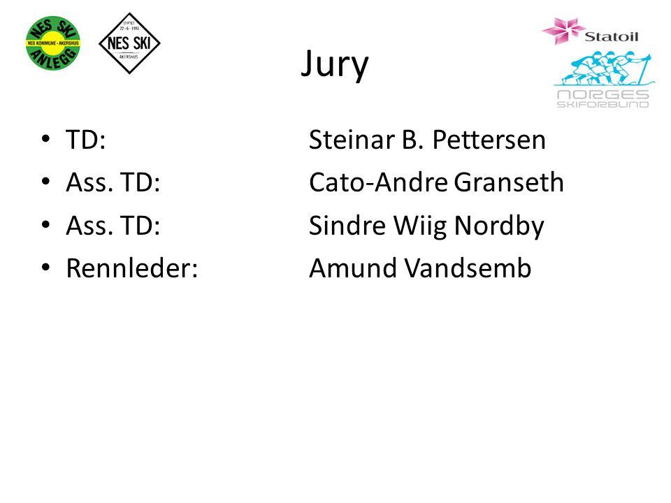 Jury TD:Steinar B. Pettersen Ass. TD:Cato-Andre Granseth Ass. TD:Sindre Wiig Nordby Rennleder: Amund Vandsemb