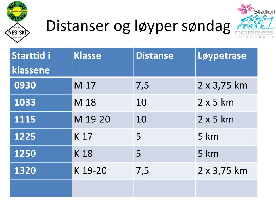 Distanser og løyper søndag Starttid i klassene KlasseDistanseLøypetrase 0930M 177,52 x 3,75 km 1033M 18102 x 5 km 1115M 19-20102 x 5 km 1225K 1755 km