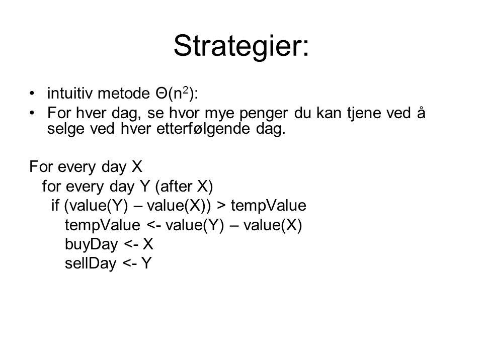Strategier: intuitiv metode Θ(n 2 ): For hver dag, se hvor mye penger du kan tjene ved å selge ved hver etterfølgende dag.