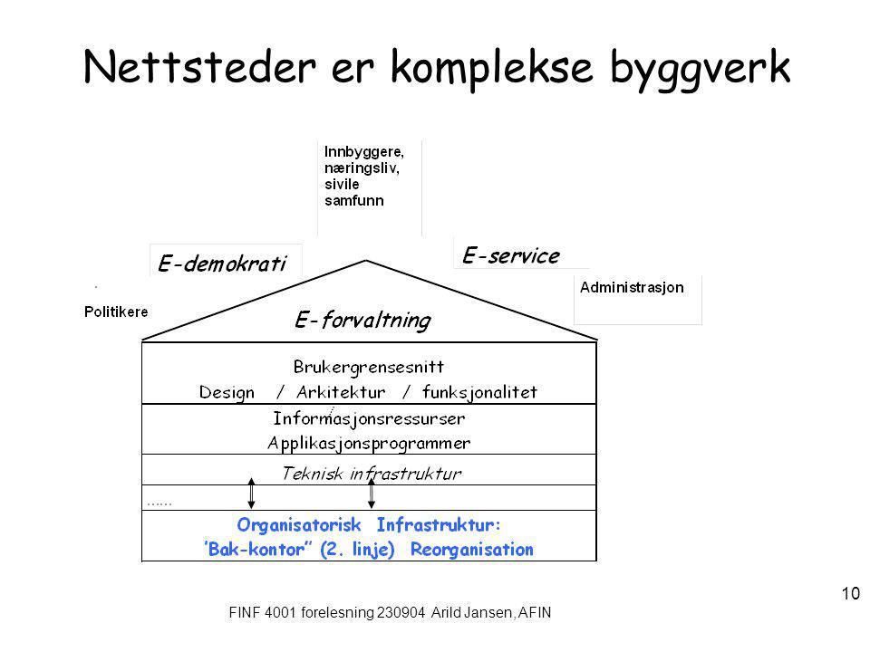 FINF 4001 forelesning 230904 Arild Jansen, AFIN 10 Nettsteder er komplekse byggverk