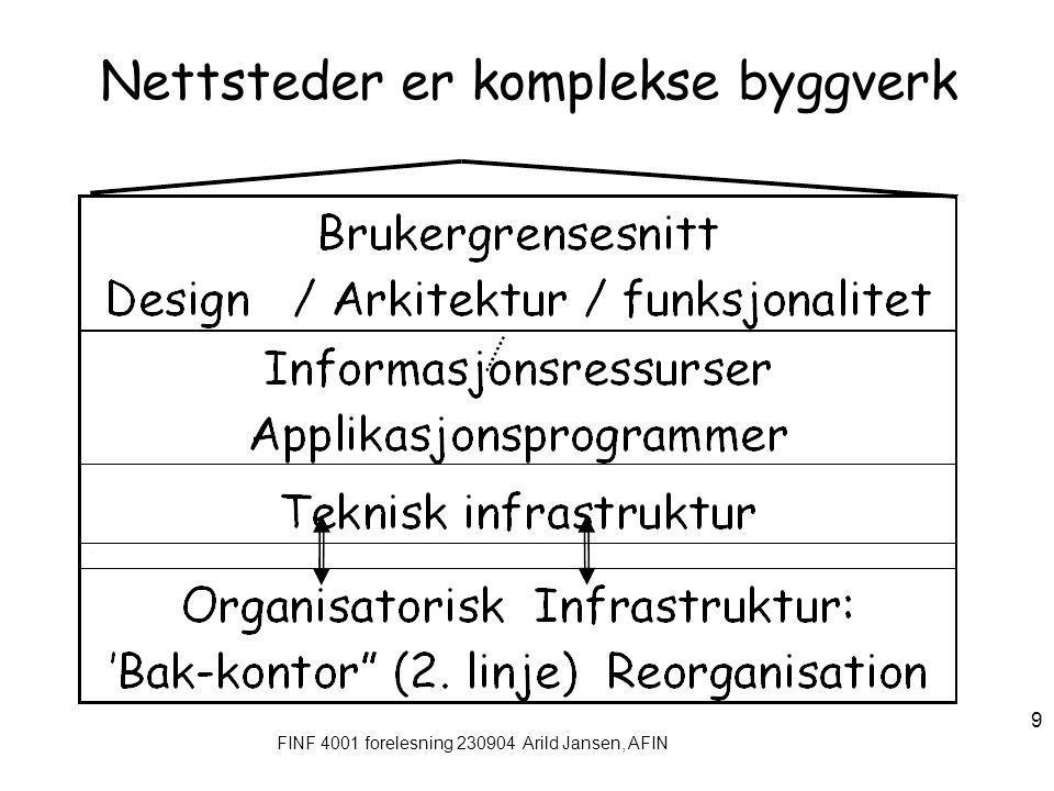 FINF 4001 forelesning 230904 Arild Jansen, AFIN 9 Nettsteder er komplekse byggverk