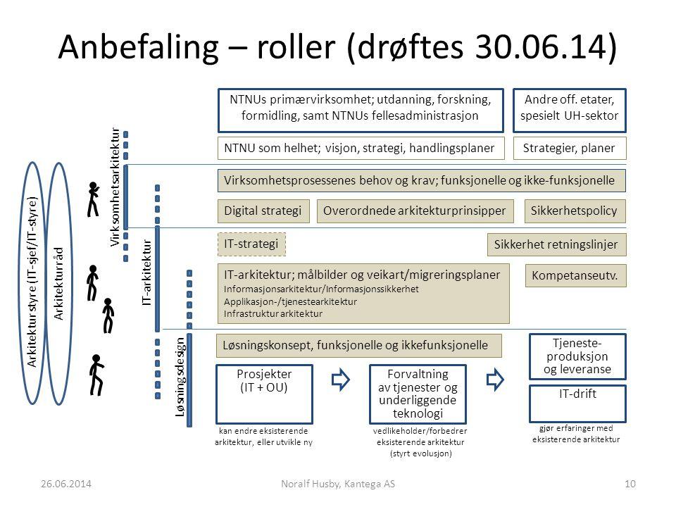 Anbefaling – roller (drøftes 30.06.14) 26.06.2014Noralf Husby, Kantega AS10 NTNUs primærvirksomhet; utdanning, forskning, formidling, samt NTNUs fellesadministrasjon Digital strategi IT-strategi Prosjekter (IT + OU) IT-arkitektur; målbilder og veikart/migreringsplaner Informasjonsarkitektur/Informasjonssikkerhet Applikasjon-/tjenestearkitektur Infrastruktur arkitektur Virksomhetsarkitektur IT-arkitektur Løsningsdesign Virksomhetsprosessenes behov og krav; funksjonelle og ikke-funksjonelle Forvaltning av tjenester og underliggende teknologi Tjeneste- produksjon og leveranse NTNU som helhet; visjon, strategi, handlingsplaner Overordnede arkitekturprinsipper Andre off.