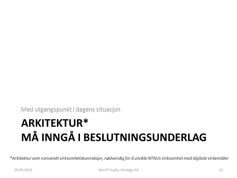 ARKITEKTUR* MÅ INNGÅ I BESLUTNINGSUNDERLAG Med utgangspunkt i dagens situasjon 26.06.2014Noralf Husby, Kantega AS12 *Arkitektur som «anvendt virksomhetskunnskap», nødvendig for å utvikle NTNUs virksomhet med digitale virkemidler