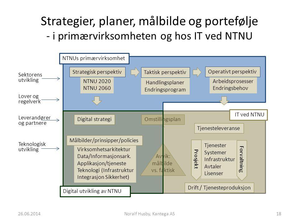 NTNUs primærvirksomhet Strategier, planer, målbilde og portefølje - i primærvirksomheten og hos IT ved NTNU Sektorens utvikling Lover og regelverk Teknologisk utvikling Leverandører og partnere Avvik: målbilde vs.