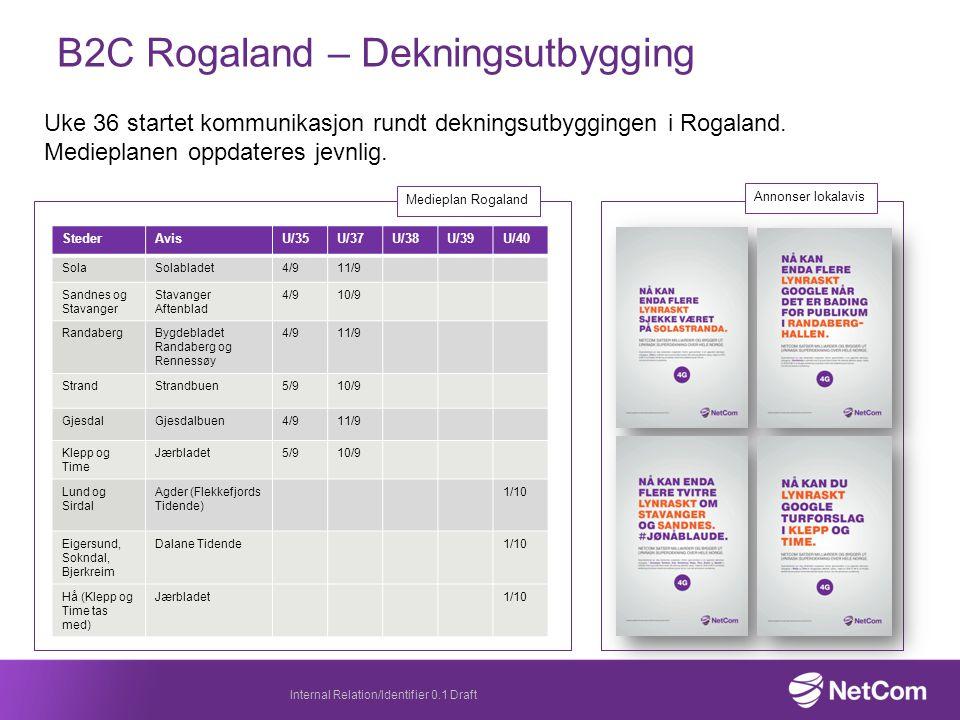 B2C Rogaland – Dekningsutbygging Internal Relation/Identifier 0.1 Draft Uke 36 startet kommunikasjon rundt dekningsutbyggingen i Rogaland.