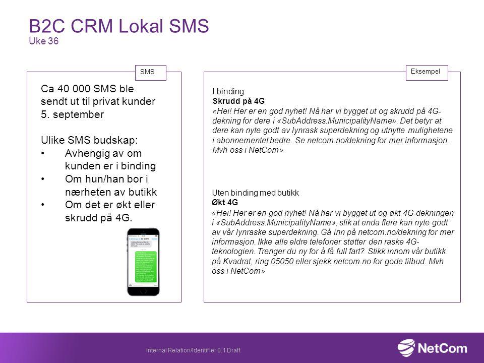 B2C CRM Lokal SMS Uke 36 Internal Relation/Identifier 0.1 Draft EksempelSMS I binding Skrudd på 4G «Hei.