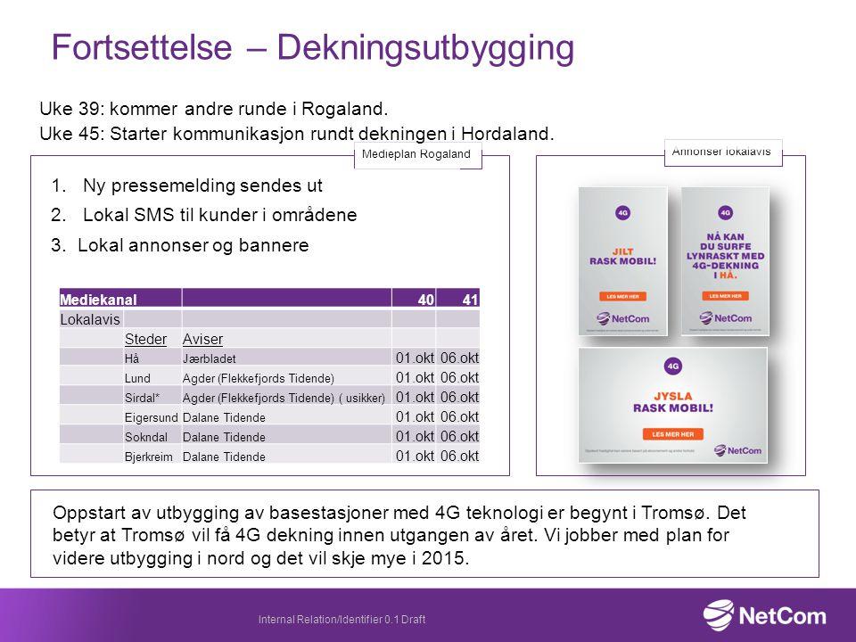 Fortsettelse – Dekningsutbygging Internal Relation/Identifier 0.1 Draft Annonser lokalavis Medieplan Rogaland 1.Ny pressemelding sendes ut 2.Lokal SMS til kunder i områdene 3.