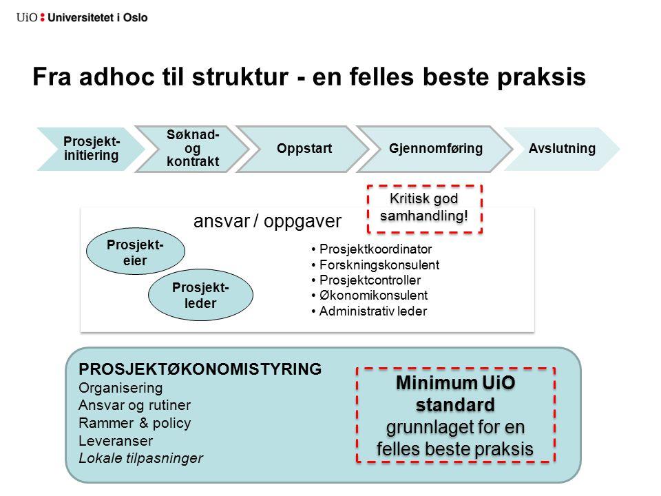 Prosjekt- initiering Søknad- og kontrakt OppstartGjennomføringAvslutning Fra adhoc til struktur - en felles beste praksis PROSJEKTØKONOMISTYRING Organ