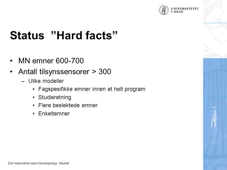 Det matematisk-naturvitenskapelige fakultet Status Hard facts MN emner 600-700 Antall tilsynssensorer > 300 –Ulike modeller Fagspesifikke emner innen et helt program Studieretning Flere beslektede emner Enkeltemner