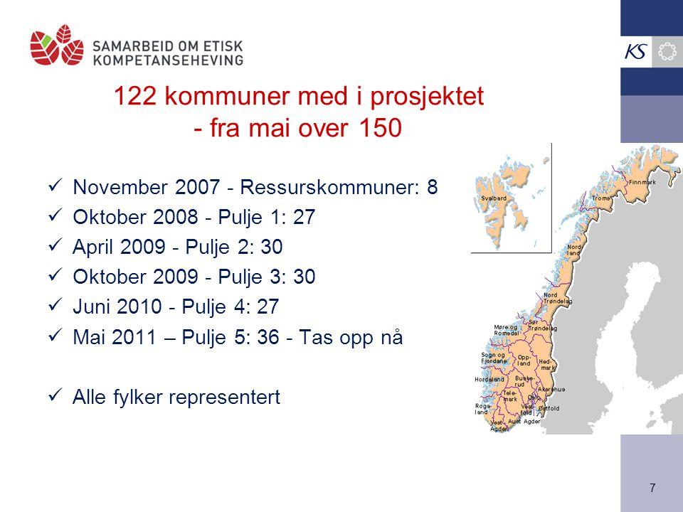 7 122 kommuner med i prosjektet - fra mai over 150 November 2007 - Ressurskommuner: 8 Oktober 2008 - Pulje 1: 27 April 2009 - Pulje 2: 30 Oktober 2009