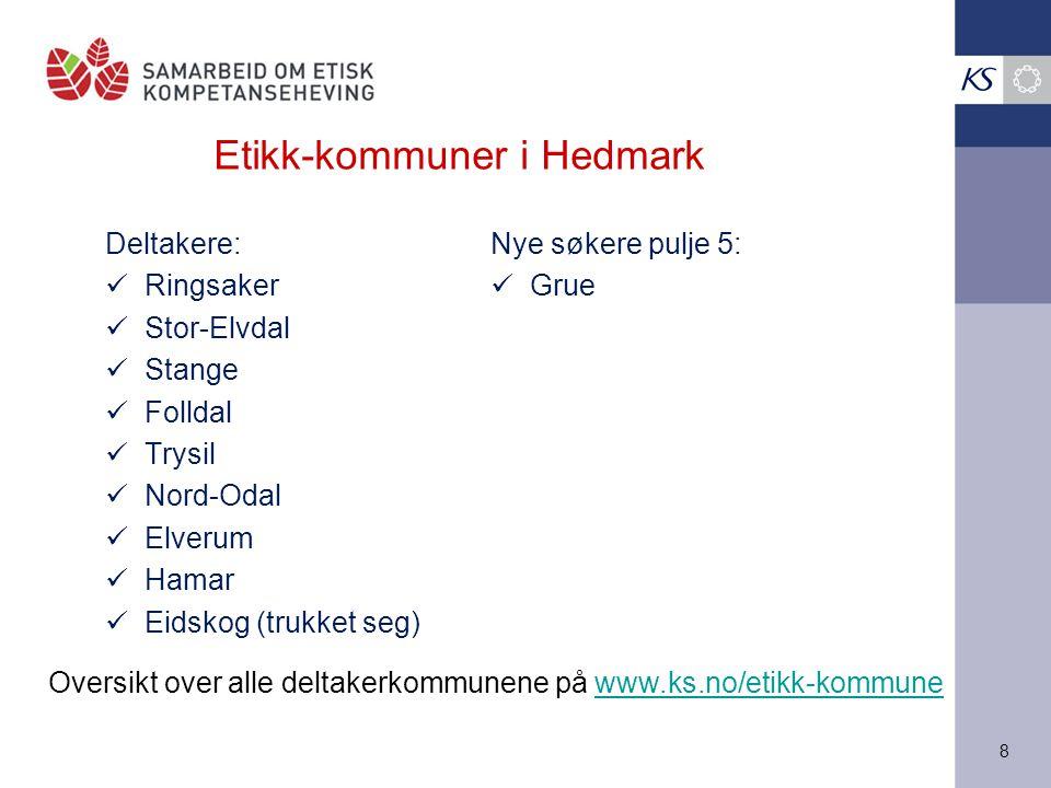 8 Etikk-kommuner i Hedmark Deltakere: Ringsaker Stor-Elvdal Stange Folldal Trysil Nord-Odal Elverum Hamar Eidskog (trukket seg) Nye søkere pulje 5: Gr