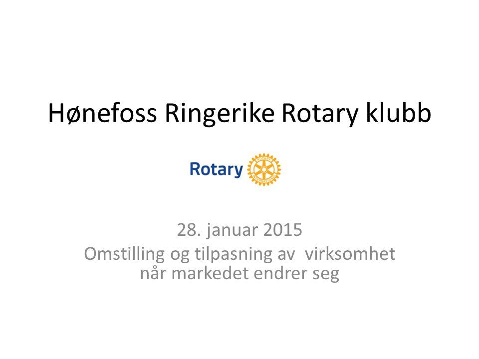 Hønefoss Ringerike Rotary klubb 28. januar 2015 Omstilling og tilpasning av virksomhet når markedet endrer seg