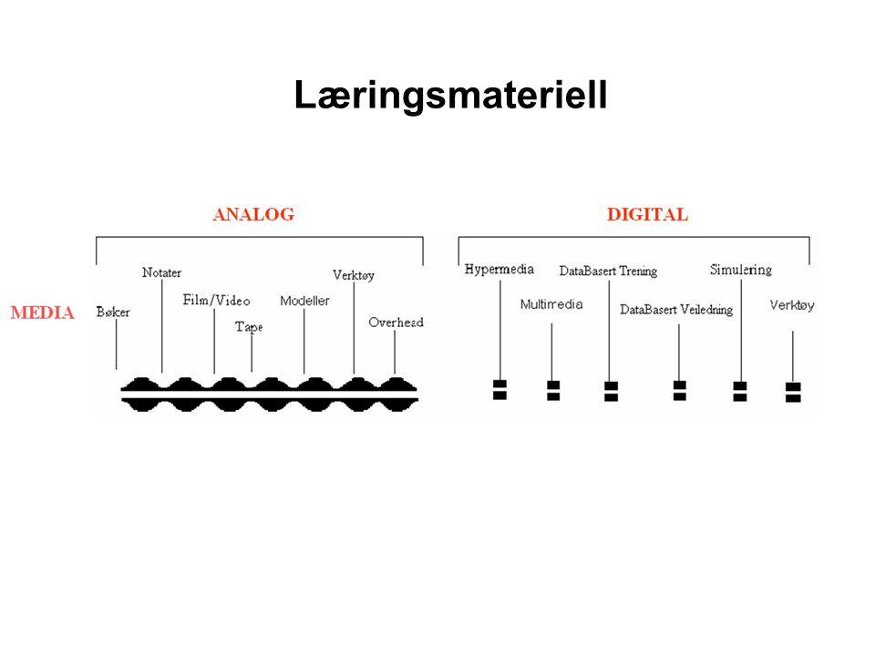 Automatisk veiledning Læremateriellet blir mer og mer omfattende.