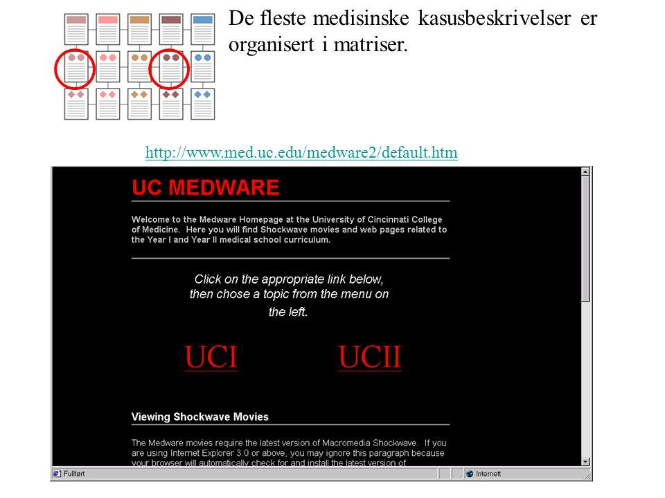 http://www.med.uc.edu/medware2/default.htm De fleste medisinske kasusbeskrivelser er organisert i matriser.