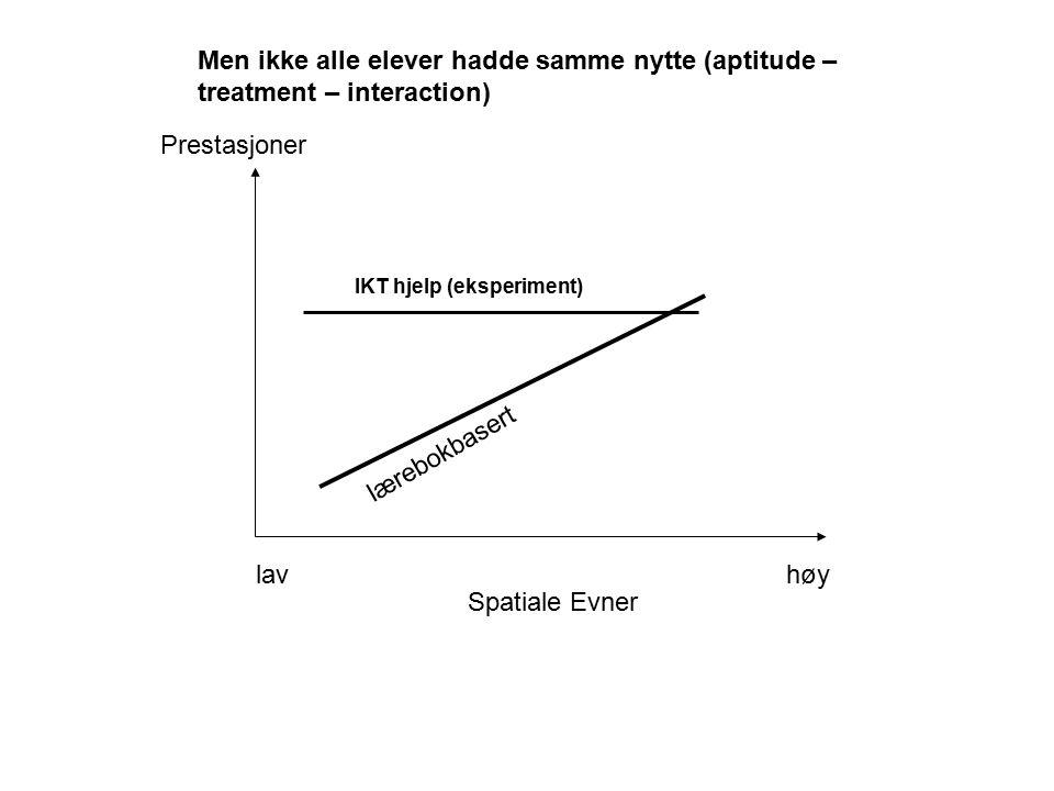 Spatiale Evner Prestasjoner IKT hjelp (eksperiment) Men ikke alle elever hadde samme nytte (aptitude – treatment – interaction) høylav lærebokbasert