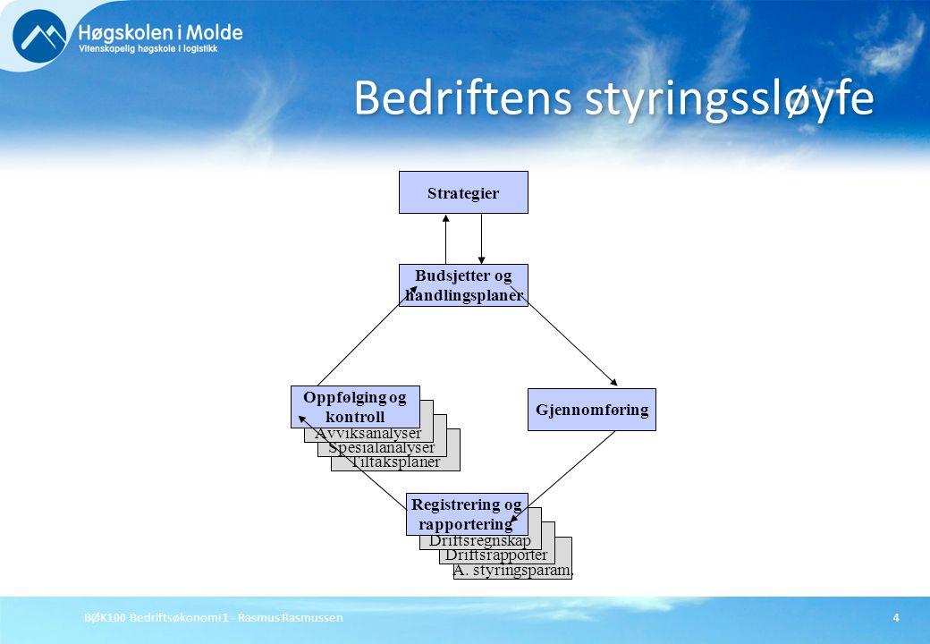 BØK100 Bedriftsøkonomi 1 - Rasmus Rasmussen5 Økonomistyringssystemet består normalt av flere delsystemer som har til formål å: Samle inn Registrere Behandleinfo om øk.