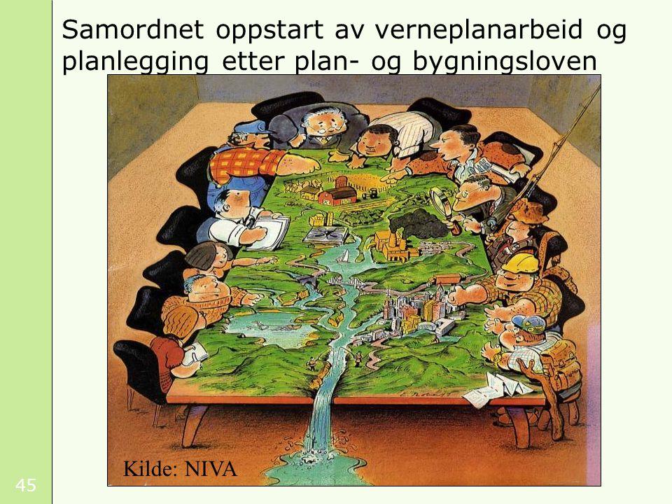 45 Samordnet oppstart av verneplanarbeid og planlegging etter plan- og bygningsloven Kilde: NIVA