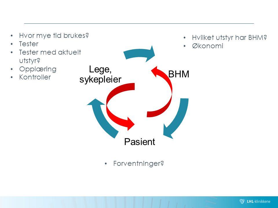 Hvilket utstyr har BHM? Økonomi Hvor mye tid brukes? Tester Tester med aktuelt utstyr? Opplæring Kontroller Forventninger?