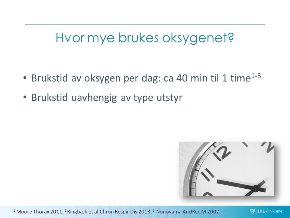 Hvor mye brukes oksygenet? Brukstid av oksygen per dag: ca 40 min til 1 time 1-3 Brukstid uavhengig av type utstyr 1 Moore Thorax 2011; 2 Ringbæk et a