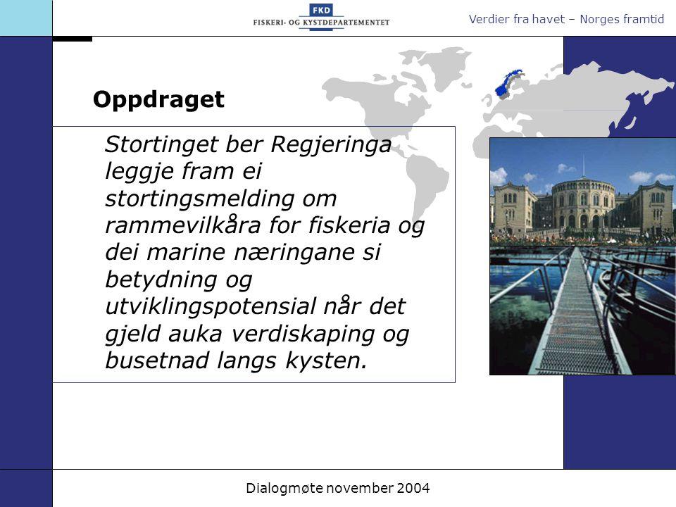 Verdier fra havet – Norges framtid Dialogmøte november 2004 Oppdraget Stortinget ber Regjeringa leggje fram ei stortingsmelding om rammevilkåra for fi
