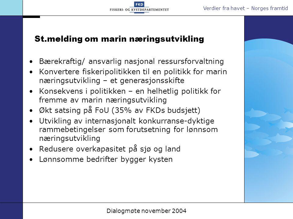 Verdier fra havet – Norges framtid Dialogmøte november 2004 St.melding om marin næringsutvikling Bærekraftig/ ansvarlig nasjonal ressursforvaltning Ko