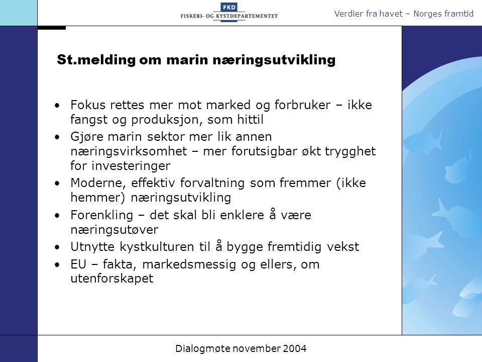 Verdier fra havet – Norges framtid Dialogmøte november 2004 St.melding om marin næringsutvikling Fokus rettes mer mot marked og forbruker – ikke fangs