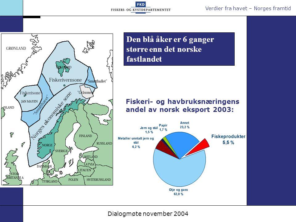 Verdier fra havet – Norges framtid Dialogmøte november 2004 Den blå åker er 6 ganger større enn det norske fastlandet Fiskeri- og havbruksnæringens an