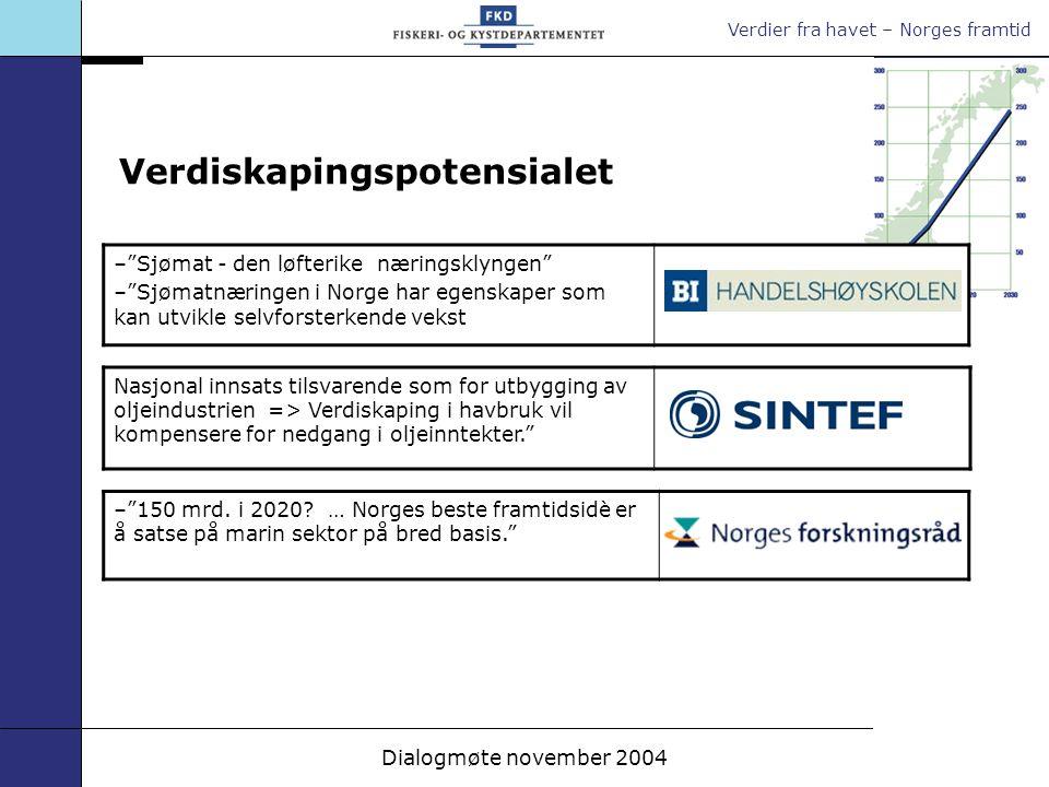 """Verdier fra havet – Norges framtid Dialogmøte november 2004 Verdiskapingspotensialet –""""150 mrd. i 2020? … Norges beste framtidsidè er å satse på marin"""