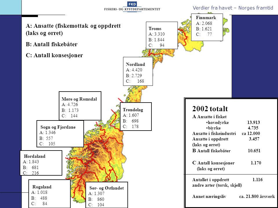 Verdier fra havet – Norges framtid Dialogmøte november 2004 kart A: Ansatte (fiskemottak og oppdrett (laks og ørret) B: Antall fiskebåter C: Antall ko