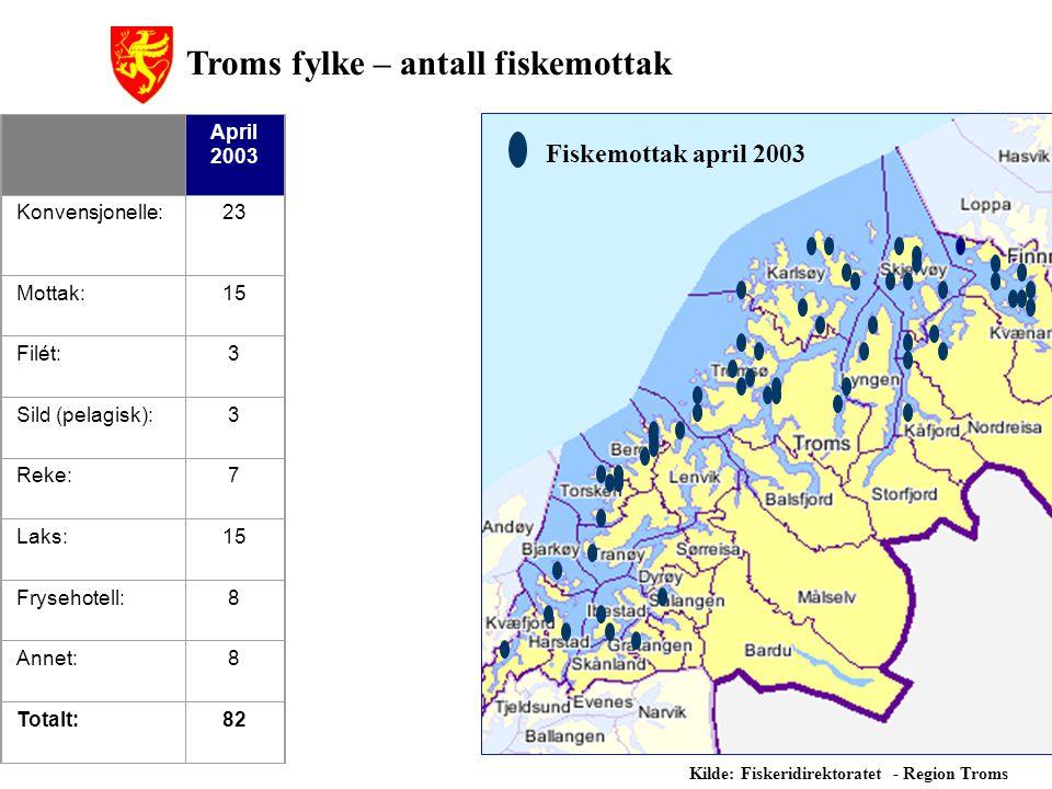 April 2003 Konvensjonelle:23 Mottak:15 Filét:3 Sild (pelagisk):3 Reke:7 Laks:15 Frysehotell:8 Annet:8 Totalt:82 Fiskemottak april 2003 Troms fylke – a