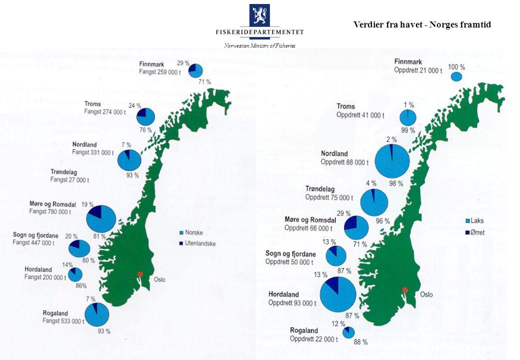 Verdier fra havet - Norges framtid
